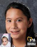 Cithlali Zamora age-progression